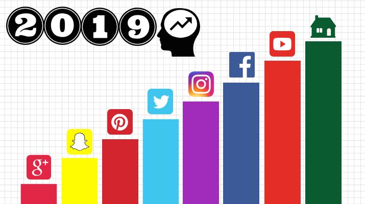 2019 Social Media Forecast