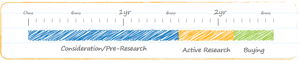 research phase 1.png