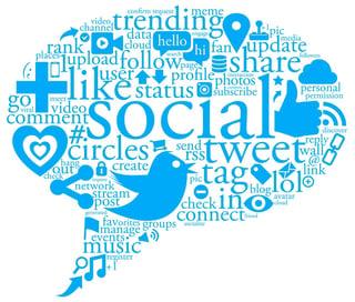 Repurposing Real Estate Posts on Facebook as Twitter Tweets