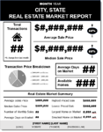 Real Estate Market Report - Display