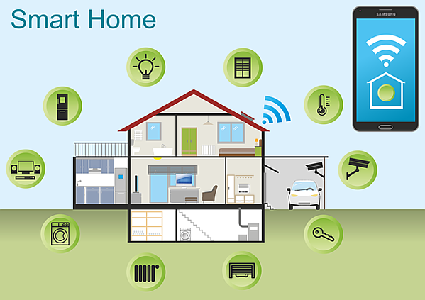 smart home real estate trends